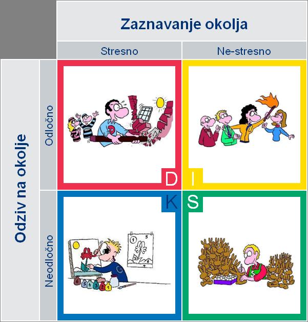 DISK 4 kvadranti s karikaturami