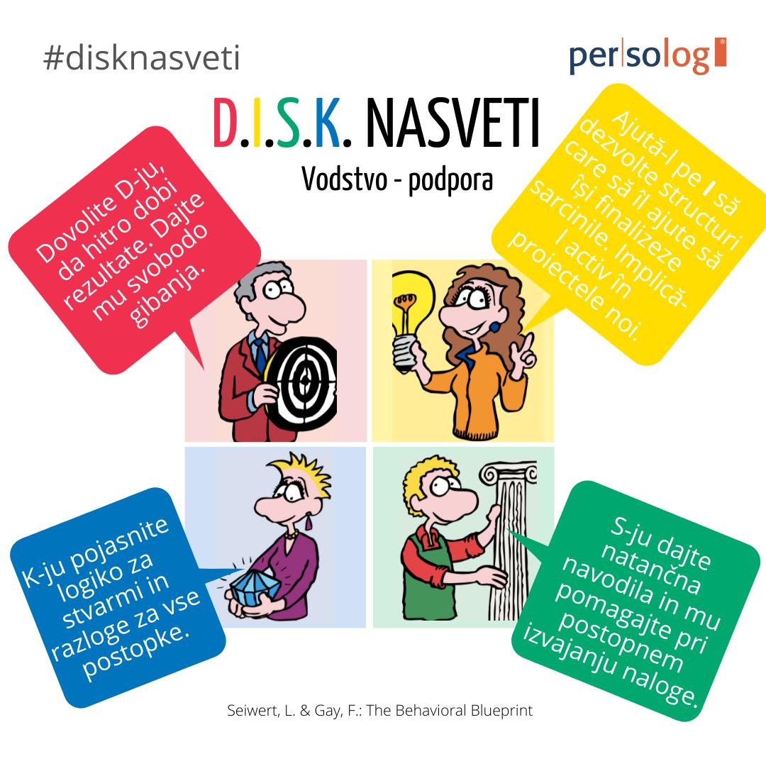disk_nasveti_vodstvo_podpora