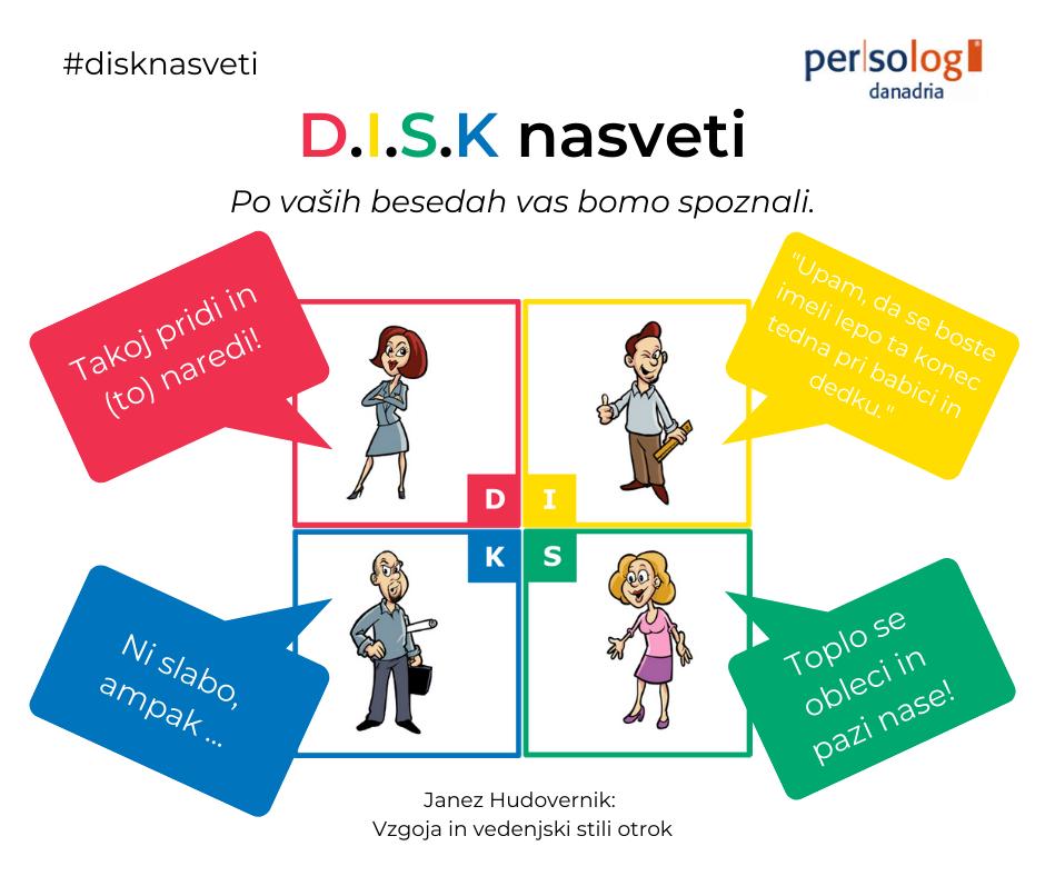 disk_nasveti_po_vasih_besedav_vas_bomo_spoznali
